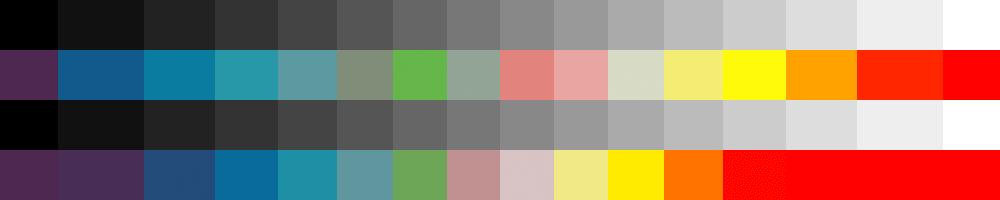 False Color LUTs (free download) — IWLTBAP
